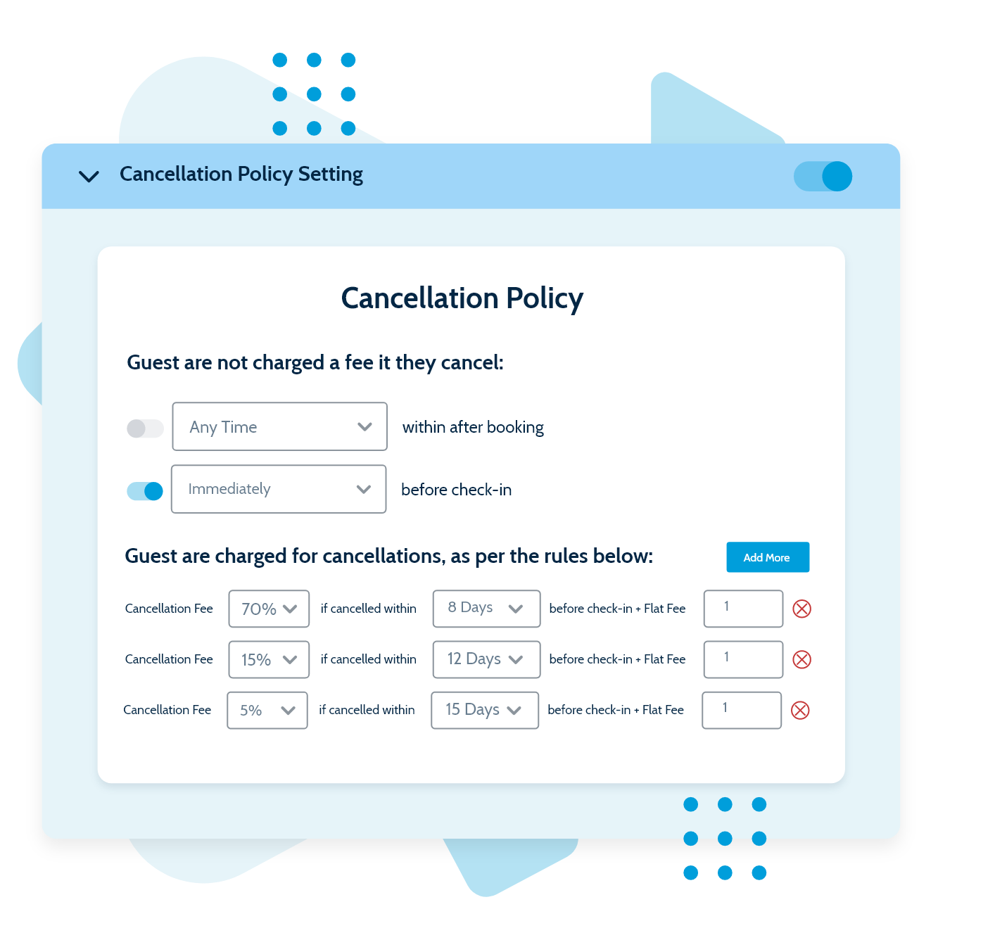 reservation Cancellation Policy Setting