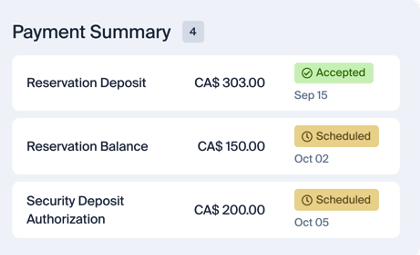 payment schedule summary